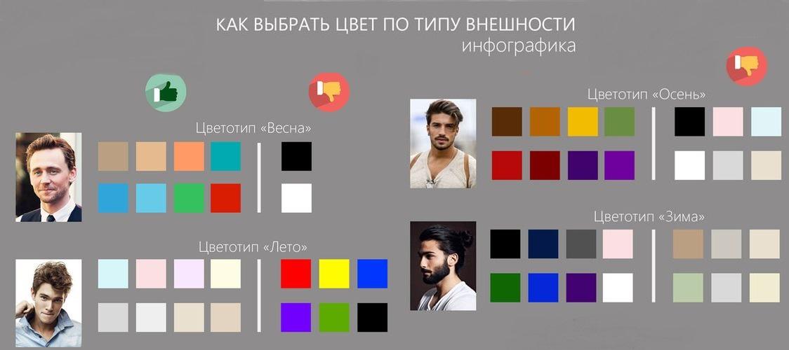 Cvetotip_muzhchin_ (5)