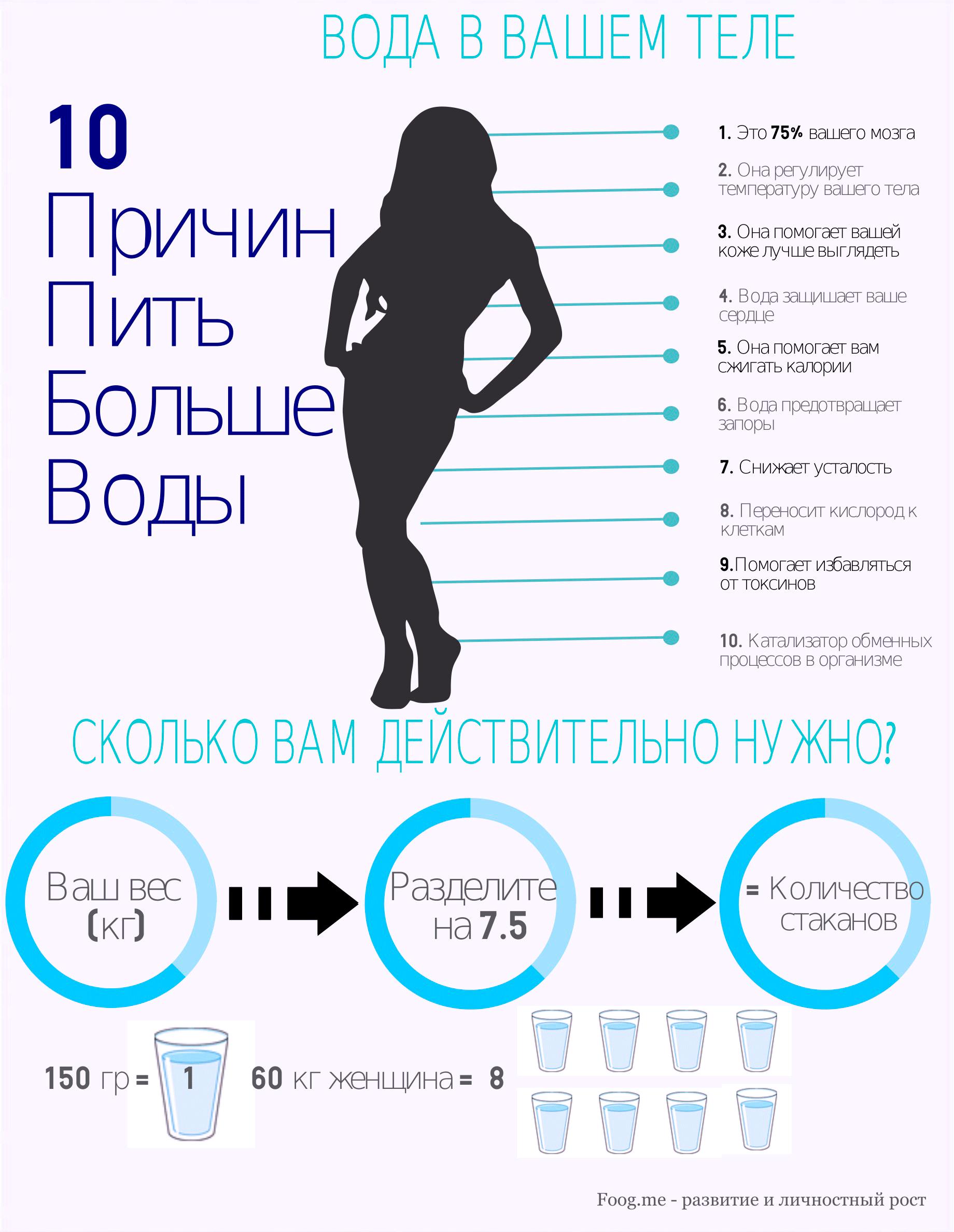 Сколько воды нужно заказывать в офис?