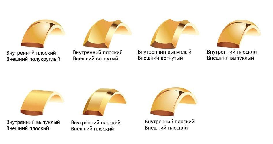 Как выбрать обручальные кольца: модные тенденции 2021