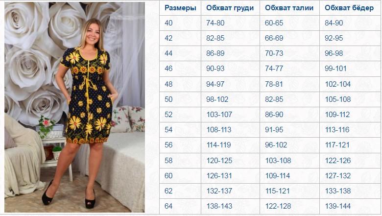 Сайт о размерах одежды с калькуляторами - это удобно